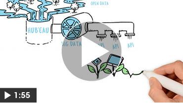 BRGM – Faciliter l'accès à la donnée sur l'eau