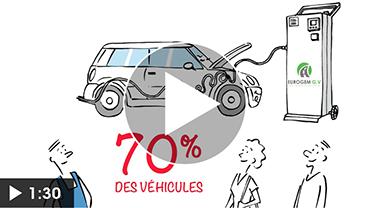 Eurogem GV : video explicative sur le concept du décalaminage à l'hydrogène