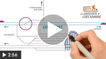 video-presentation-ter-sncf-reouverture-orleans-chateauneuf-sur-loire