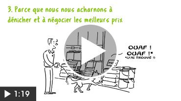 Maisons à Vivre – Vidéo quiz dessiné