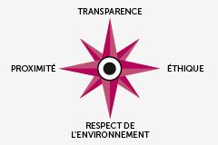 Rapport D Activite En Video Comment Dynamiser Sa Communication
