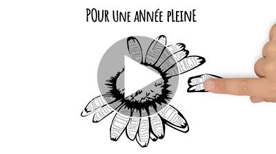 carte-de-voeux-professionnelle-en-vidéo-marguerite-videostorytelling