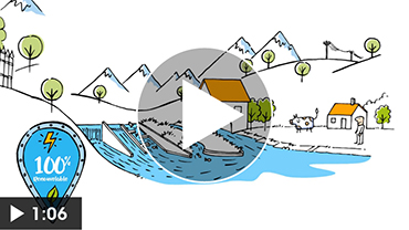 exemple-video-dessinnee-electricite-verte-energie-dici- credit-agricole-videostorytelling