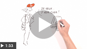 video-dessinee-explicative-industrie-offre-ensembliere-agence-videostorytelling