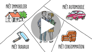 exemple-video-dessinée-hexafi-rachat-crédits-videostorytelling